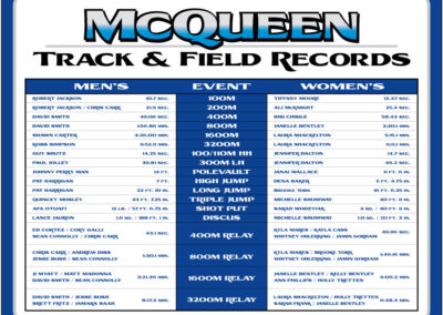 McQueen-records