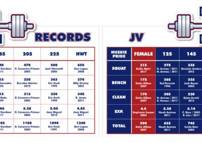RHS-Varsity-Records